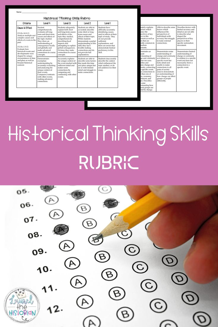 Research paper brainstorming graphic organizer