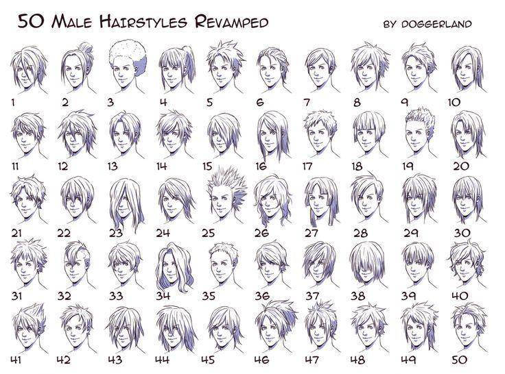 Coiffures Anime Pour Les Gars Mignon Anime Coiffures Mignon Manga Hair Anime Boy Hair Guy Drawing