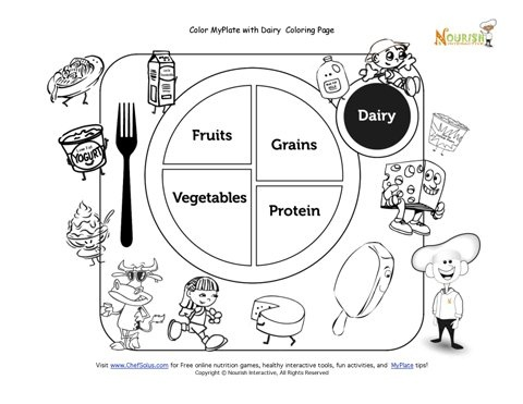 My Plate Dairy Coloring Sheet