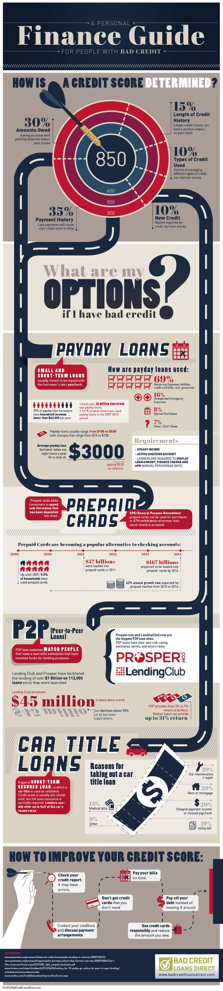 638 best credit score images on pinterest coupons for groceries a good credit history can offer an extensive variety of loans at special rates to purchase reheart Image collections