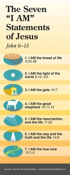 """Who is Jesus? Jesus described Himself as, """"I AM..."""" For more, visit http://www.BibleVersesAbout.org A sacred online space at http://www.godismyguide.com"""