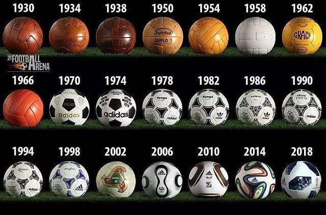 World Cup Balls Worldcup Epicsports Soccer World World Football World Cup
