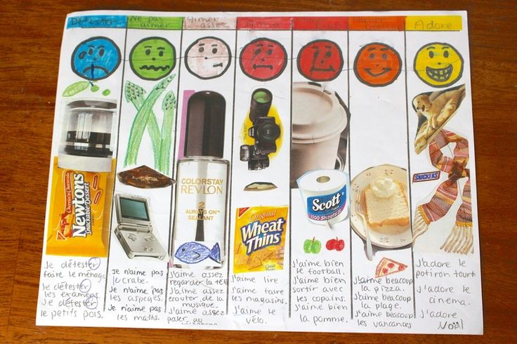 A likes & dislikes chart from an American high school student
