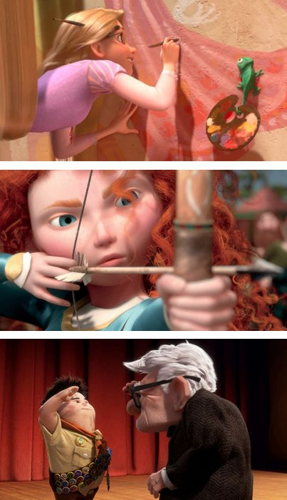 Quiz: What's Your Disney Strength?