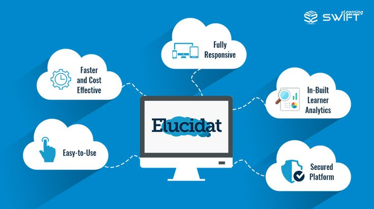 Why Elucidat is the Simplest Cloud-Based eLearning Authoring Tool?. Elucidat, the cloud-based eLearning authoring tool, simplifies rapid eLearning development while delivering HTML5 multi-device / responsive eLearning courses. In this blog, we will see what makes Elucidat the simplest cloud-based eLearning authoring tool for developing online training.