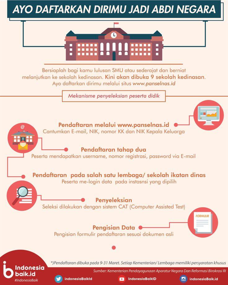 Ayo Daftarkan Dirimu Jadi Abdi Negara | Indonesia Baik