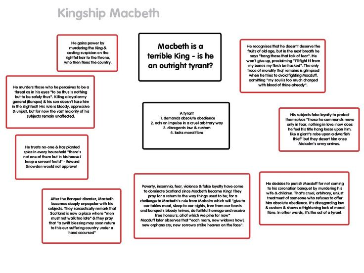 Discuss Macbeth as a psychological study of guilt. Give examples from the text.