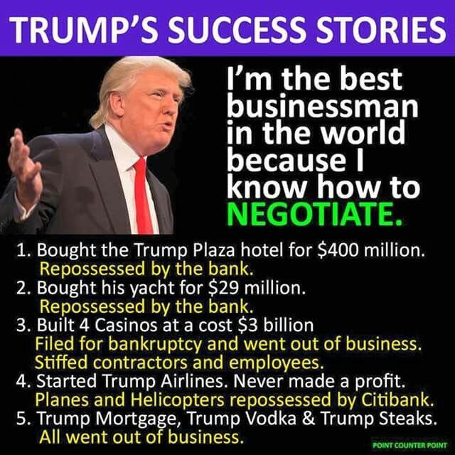 """Esta es la noticia falsa, es un """"quote"""" de Donald Trump en el que el se hace ver como el mejor hombre de negocios porque el sí sabe negociar o hacer buenos negocios y para mi es una noticia totalmente falsa, ya que cuando entras al artículo te explica el porque no es el mejor hombre de negocios como así el se hace llamar, además que el se ha dejado ver mundialmente como es su personalidad, la manera en que trabaja y sabemos que esto es totalmente falso."""