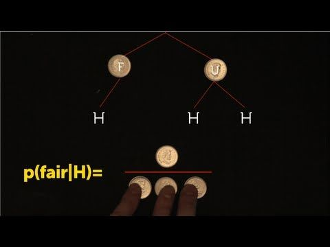 Conditional probability warmup | Randomized algorithms | Khan Academy