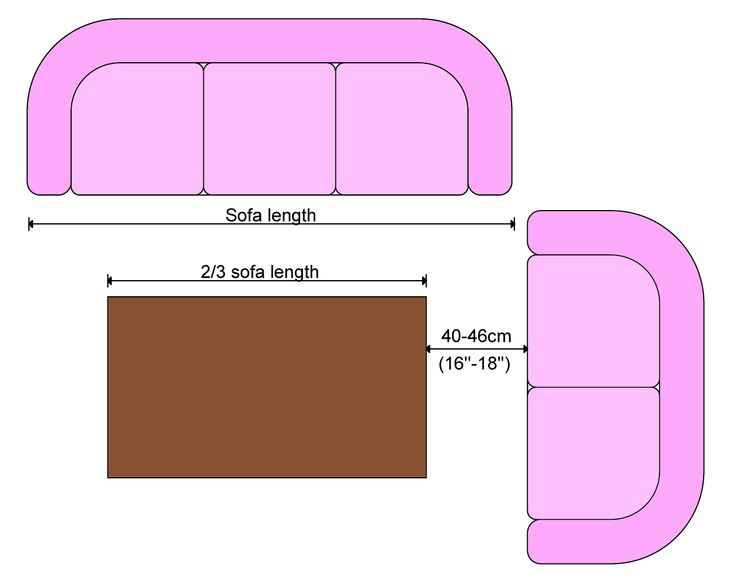 Photo : Standard Size Of Center Table For Living Room Images. 17 ...