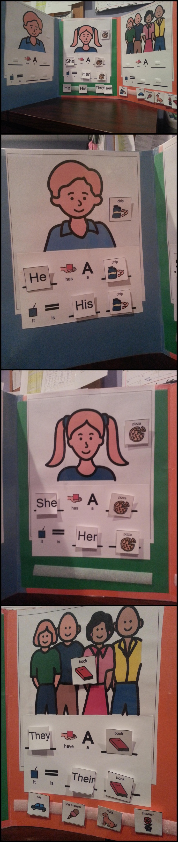 Target: pronouns (he, she, they and his, her, their). Tape 2 file folders together, overlapping in the middle, creating three sections. Place a picture of a boy, girl, and people to practice each pronoun. Create the sentence strip and add under each picture. Laminate. Print each pronoun word and various images on separate tiles to move around to each picture creating various sentences. Add velcro to each sentence strip and at the bottom to store extra picture/word tiles.