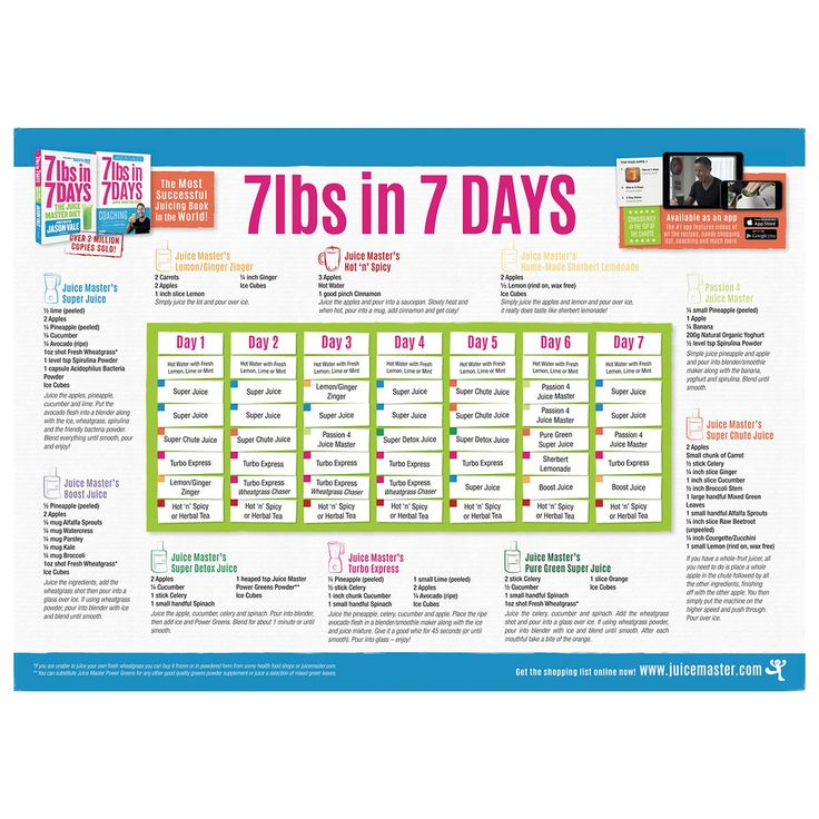 7lbs in 7 Days: The Juice Master Diet A3 Wall Planner - Juice Master
