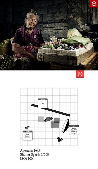 212 best Home Photo Studio Ideas images on Pinterest