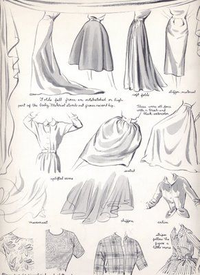 clothing reference