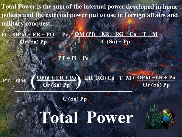 total power equation