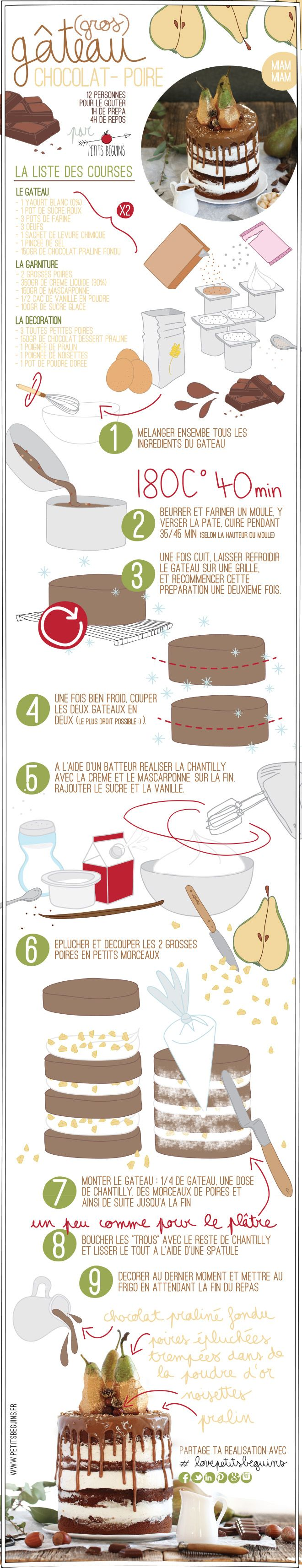 Gros gâteau facile - Poire Chocolat praliné vanille - Recette - Petits Béguins