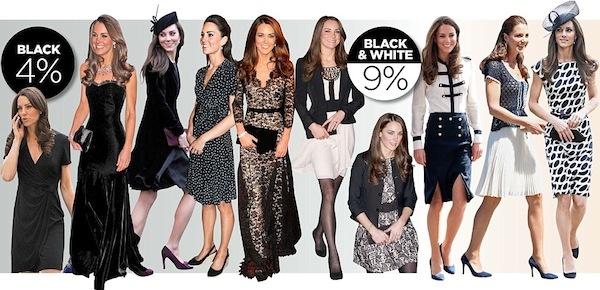 Kate Middleton - Preto, black
