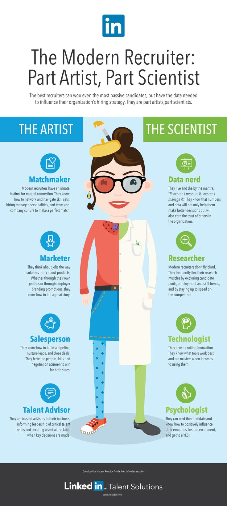 The modern #recruiter: part artist-part scientist #infographic #HR