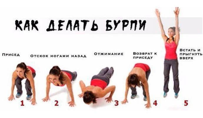 БУРПИ - одно из лучших жиросжигающих упражнений!