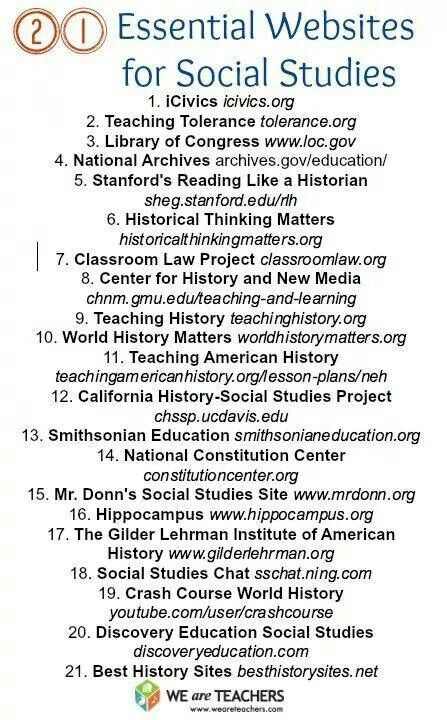 Social Studies websites (picture only)