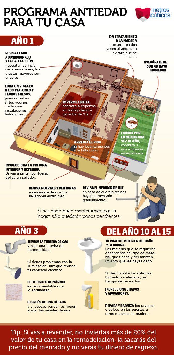 """Plan de mantenimiento """"antiedad"""" que conservará en buen estado tu casa"""