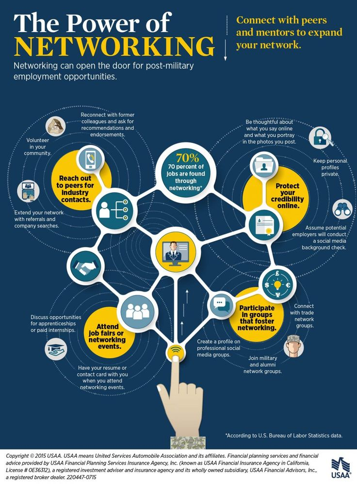 Power Of Networking Networking Infographic Military Retirement