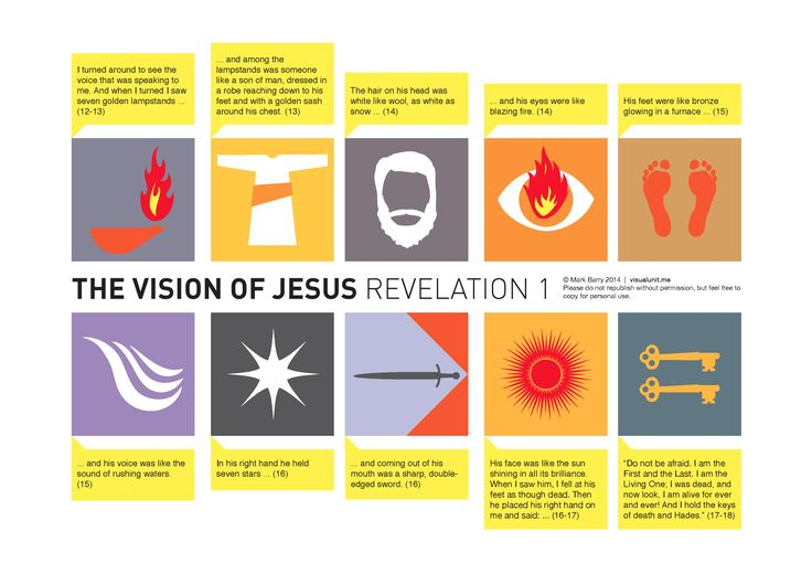 Love this very visual website of Biblical concepts, maps, books of the Bible, etc.