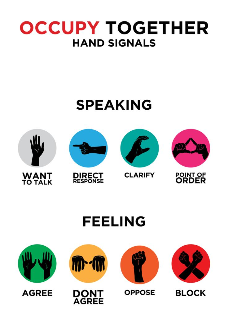 Hand signals of Occupy Wall Street