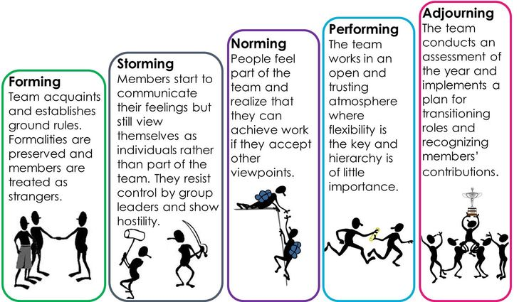 17 Secrets to Improving Teamwork