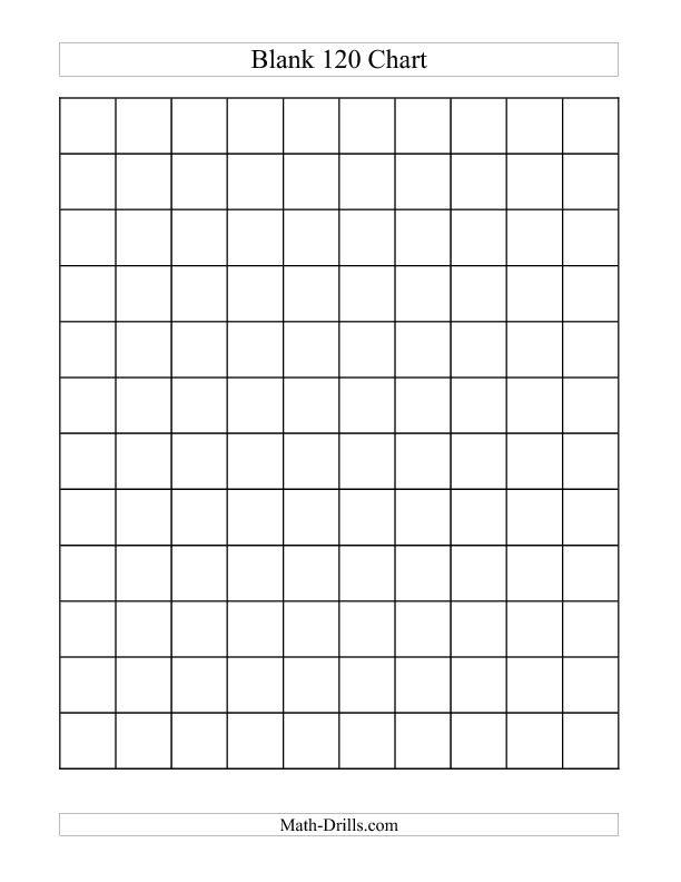 Blank 120 Chart (C) | Math | 120 chart, Math charts ...