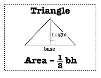 Best 25 area formula for rectangle ideas on pinterest area of area and perimeter posters word wall flashcards interactive notebook ccuart Images
