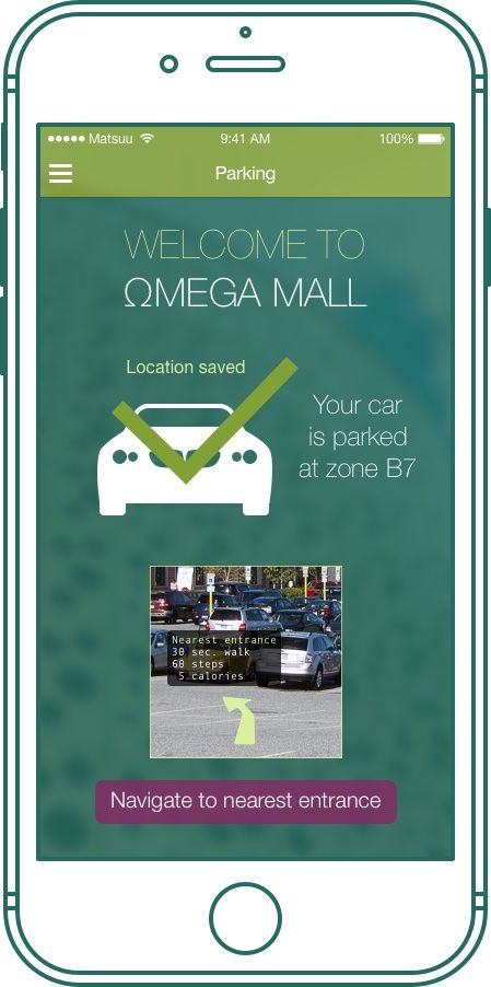 The Shopping Mall Reviver ™ – The shopping mall reviver, thanks to embedded technology, allows one tap car location saving and real time, camera based, navigation to nearest entrance. Upon arrival marketing data collection process gets up to speed, gathers and analyzes behavior patterns.