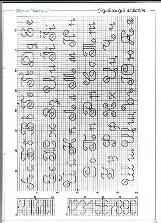 Alphabet cross stitch pattern.