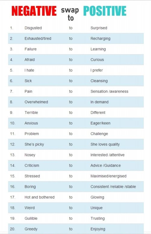 List Of Positive Words That Start With The Letter R An A