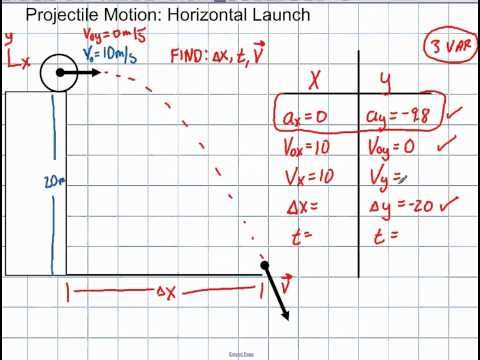 Horizontally Launched Projectile Problems