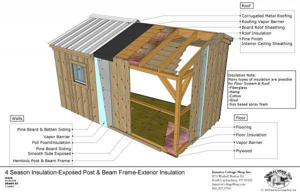 Exterior Insulation Diagram Exterior Insulation 12x20 Shed Plans Building A Shed