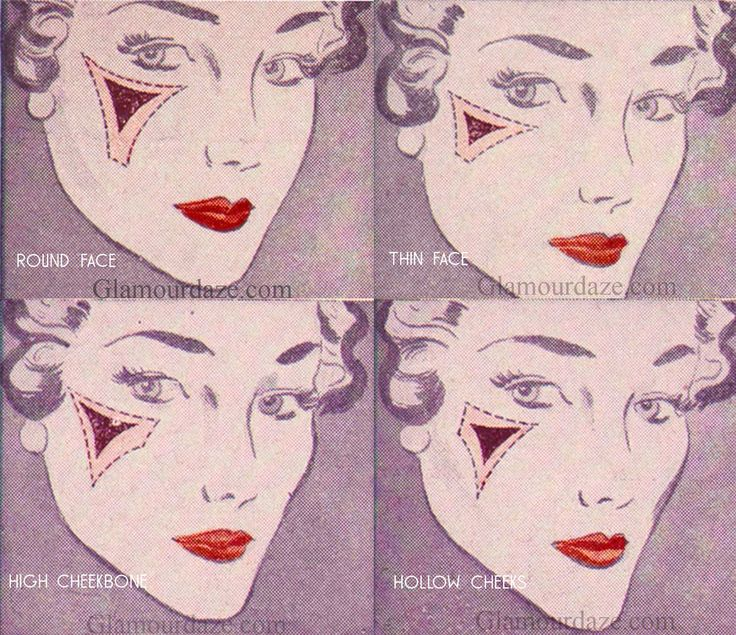 Max-Factor's-School-of-Make-up---contouring-with-rouge