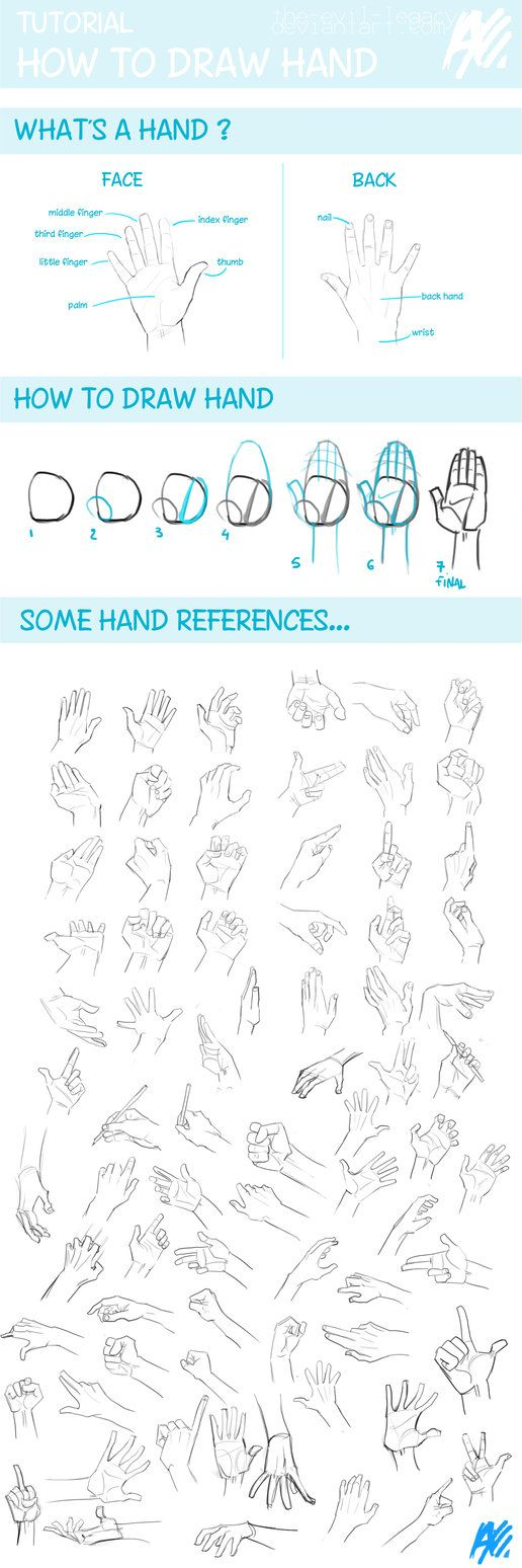 Drawing Tutorial @Olivia García García García García Pickering