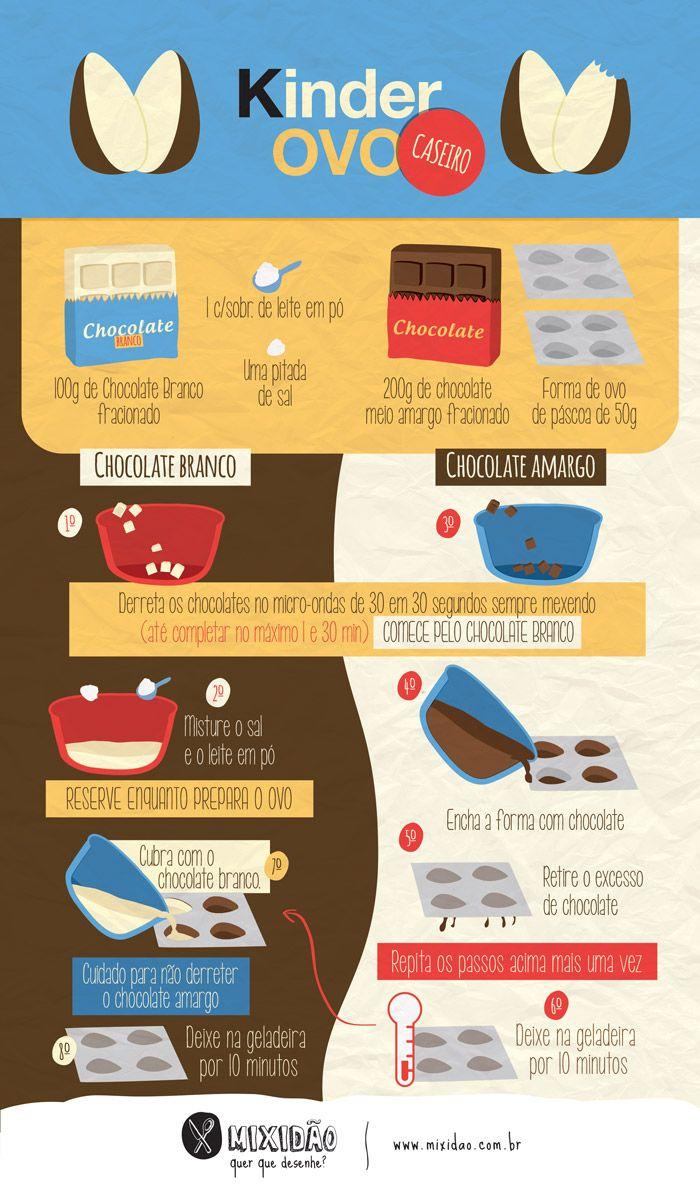 receita infográfico de kinder ovo caseiro
