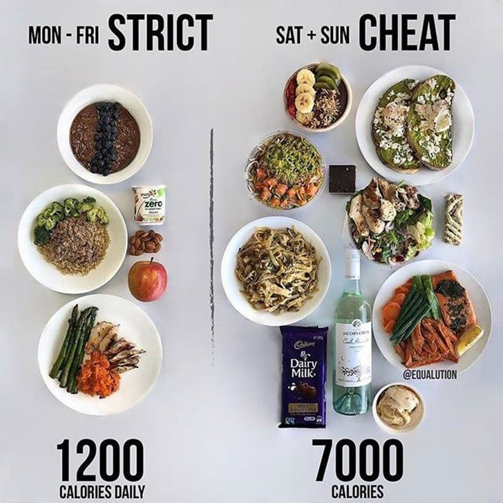 If You Eat Clean All Week But You Re Not Losing Weight This Photo Comparison Shows Why Healthy Easy Healthy Lunches Clean Eating