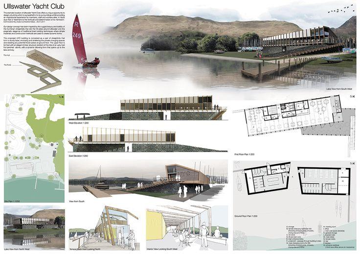 Ullswater Yacht Club » Threefold Architects