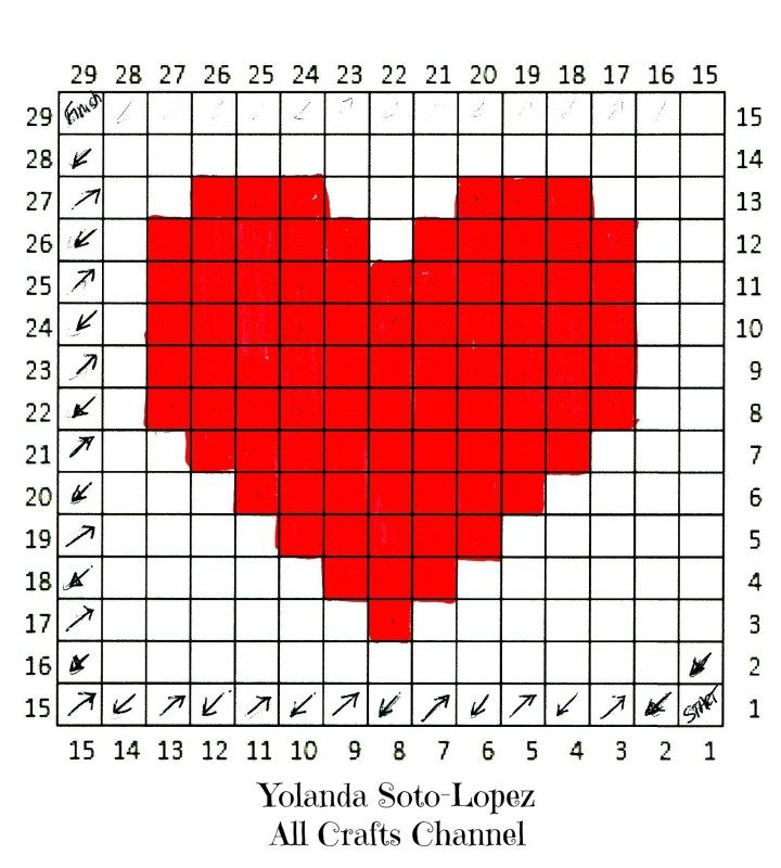 Heart Graph for blog