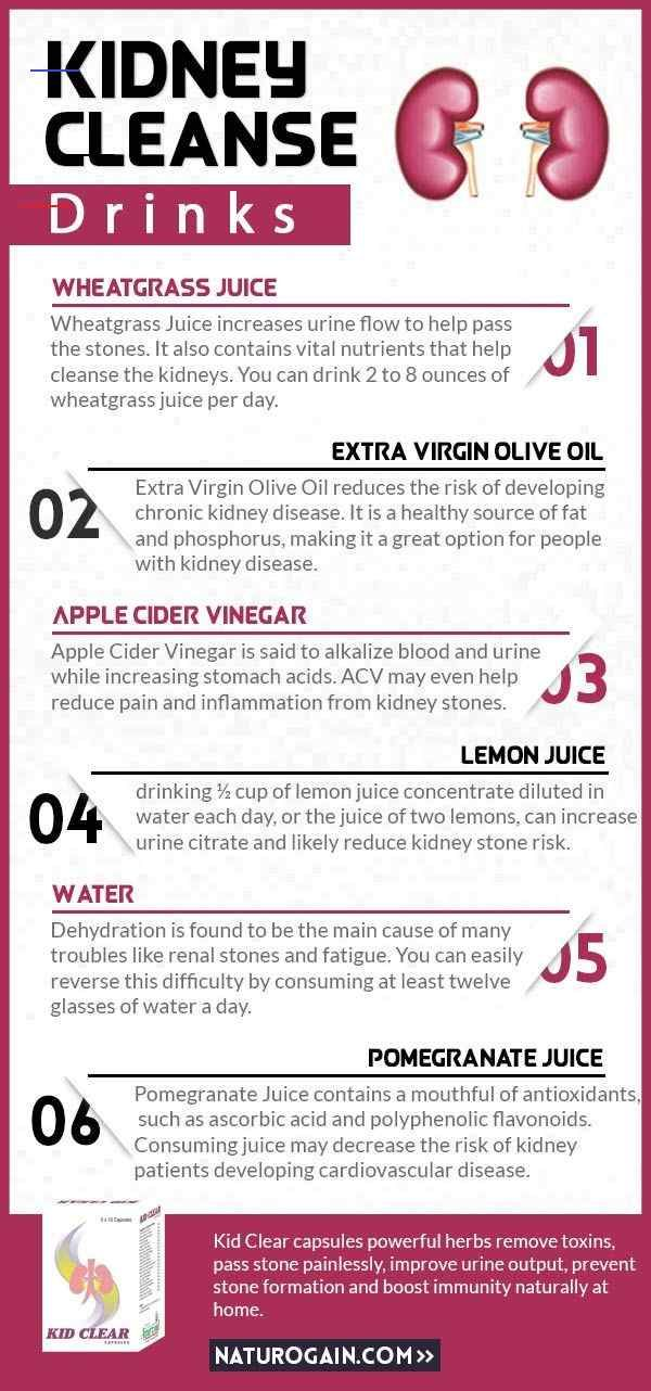 5 Amazing Kidney Detox Drinks To Prevent Renal Failure Kidneycleanse Kid Clear Capsules Are The Most Effective Natural Ways To Pass Kidney Stones Out Of Th