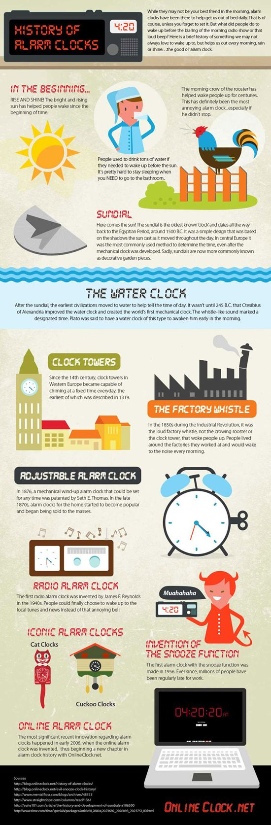 A Look At The History of The Alarm Clock Infographic: Clocks Infografía, Website, Data Visual, Alarm Clocksinfograph, Clever Infographic, Internet Site, Clocks Infographic, Infographic Design, Awesome Infographic