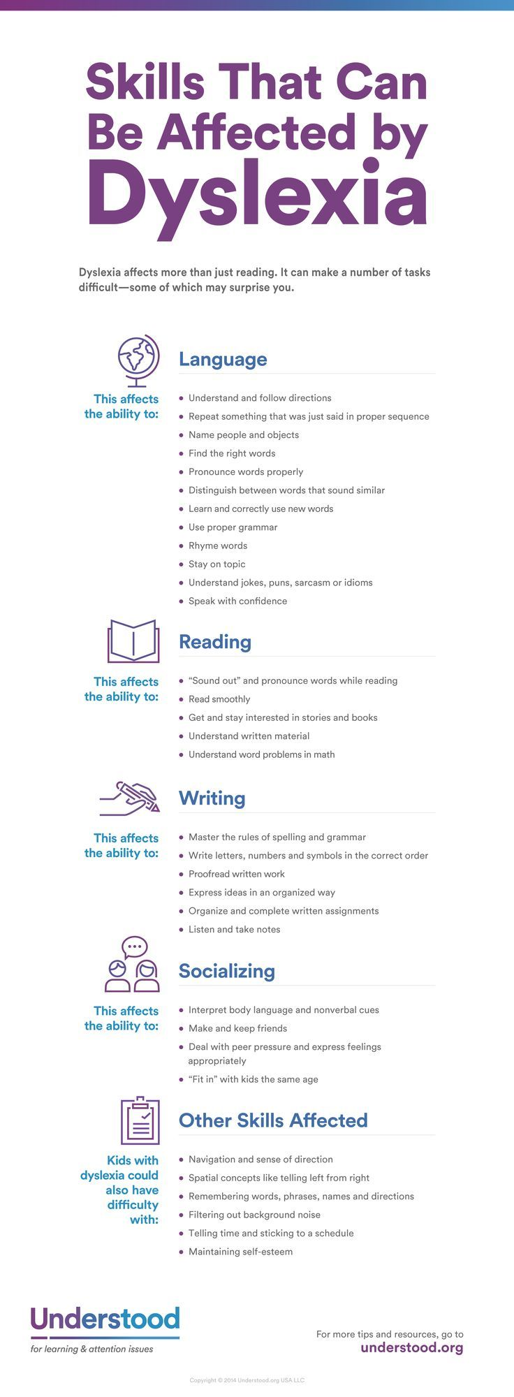 Some people think of dyslexia as a learning issue that only involves reading. But brain differences associated with dyslexia can make a number of tasks difficult. Here's an overview of skills and behaviors dyslexia can affect.