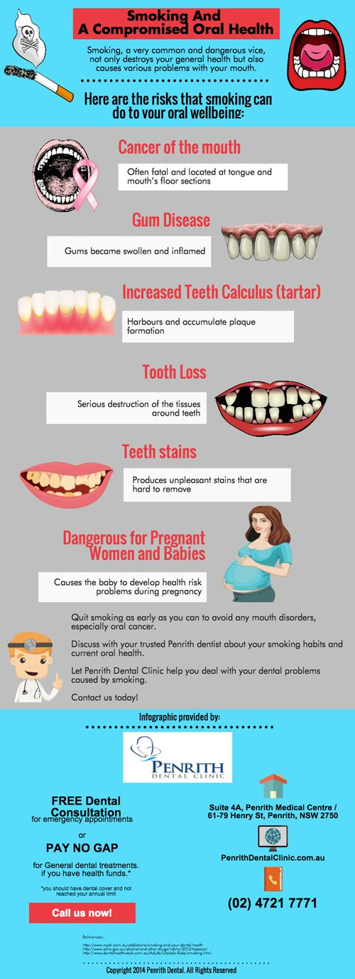Smoking And A Compromised Oral Health http://penrithdentalclinic.com.au/