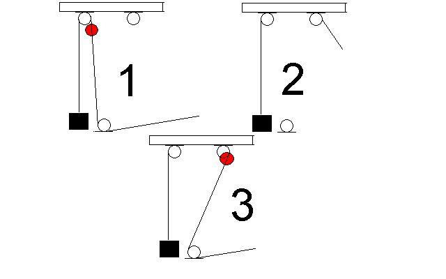 Diagram Of A Block And Tackle Com