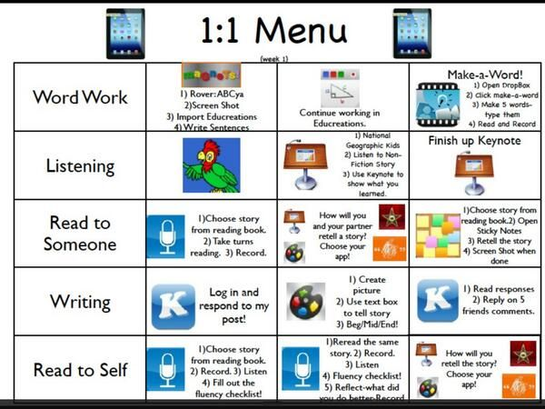 Some programs/apps to think about to continue incorporate more tech.