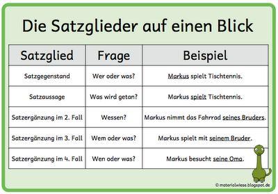 : Deutsch