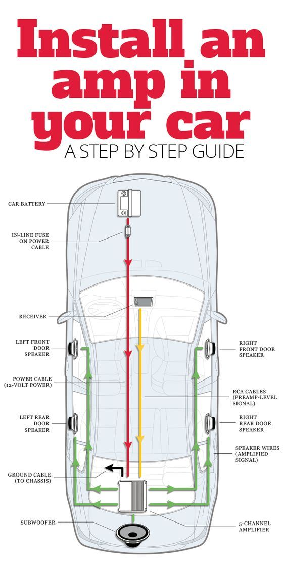 27 best how to install the speakers in the car images on Pinterest | Bespoke cars, Car brake ...